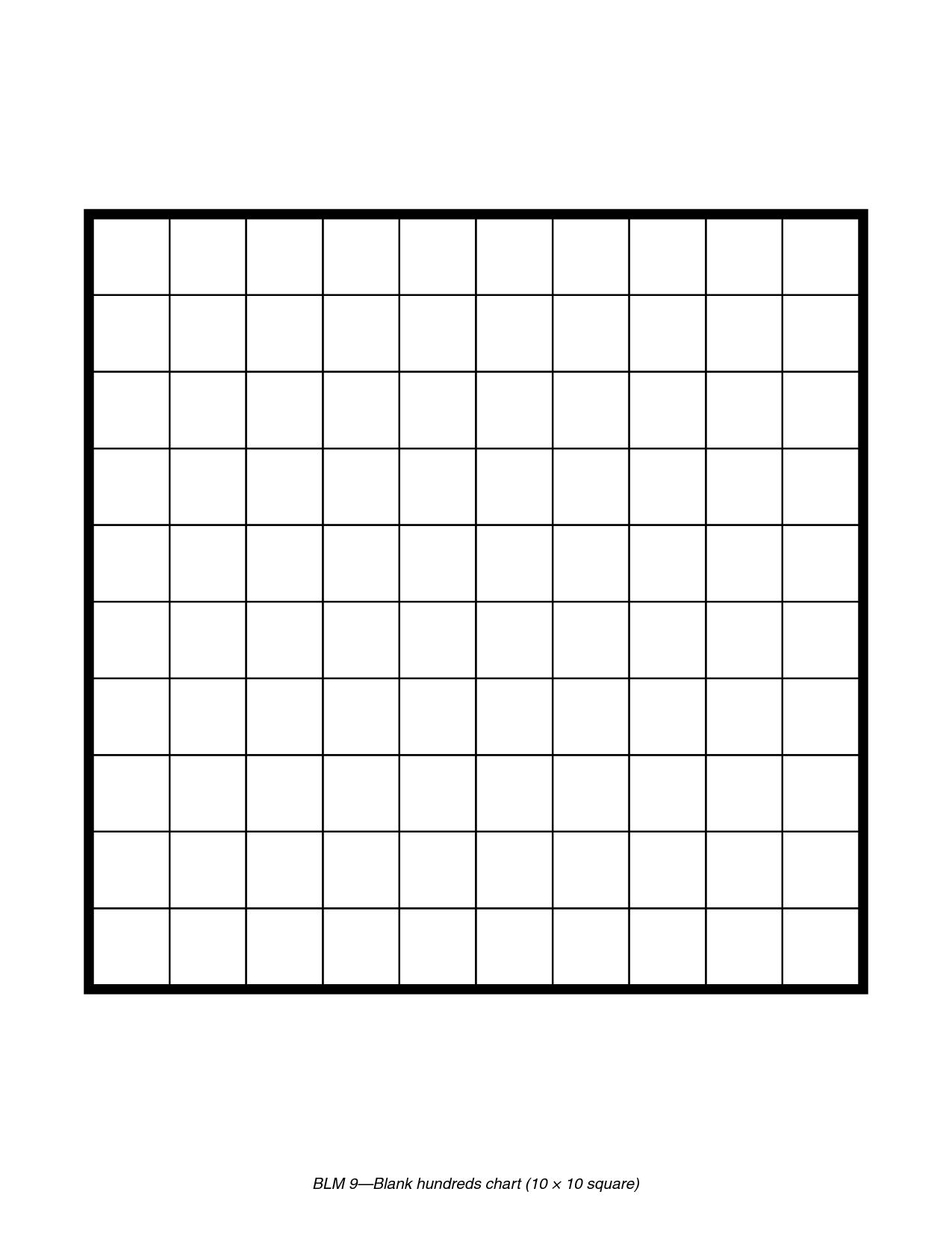 Printable Blank 100 Square Grid   Math   100 Grid, Grid, The 100 - Free Printable Hundreds Grid