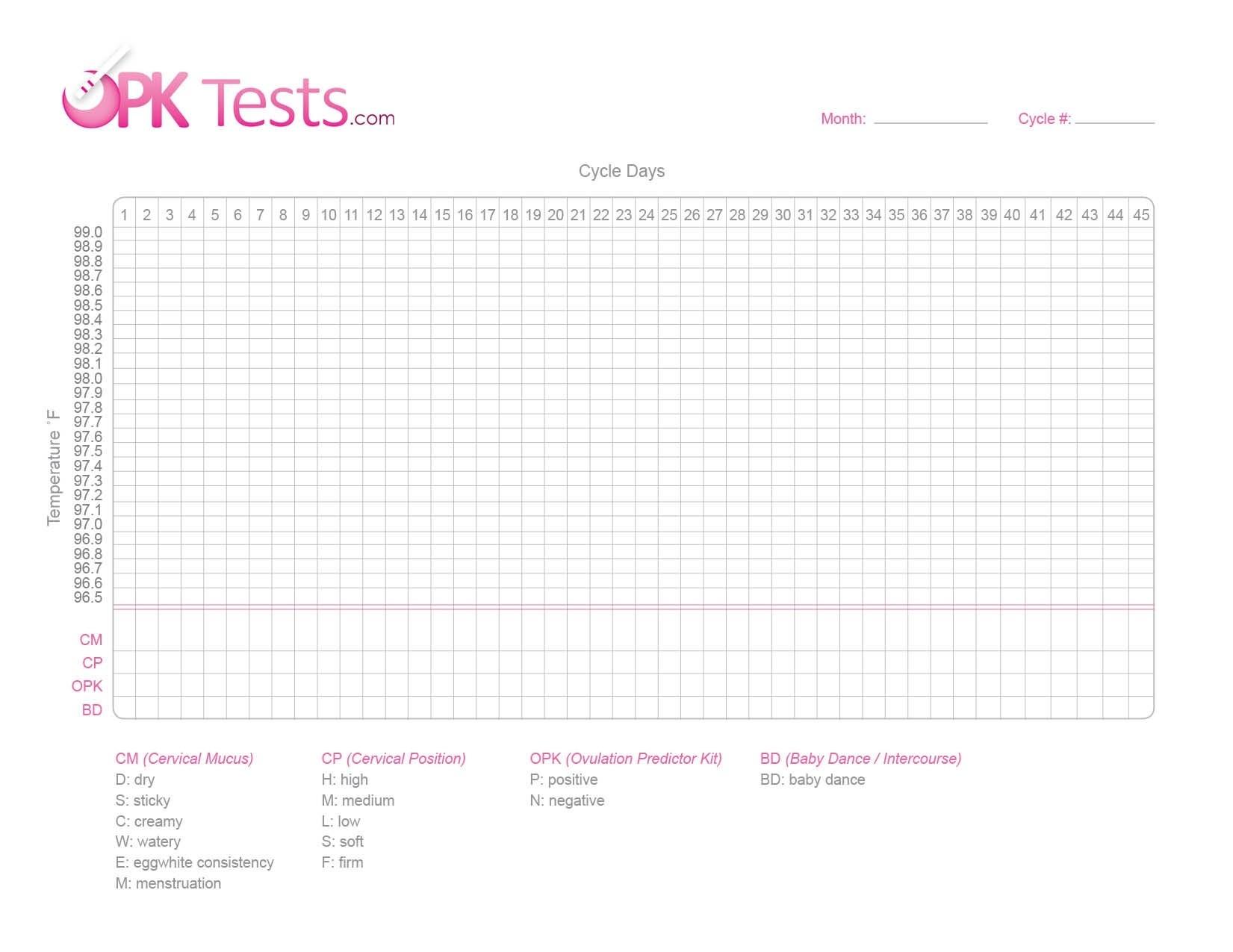 Printable Ovulation Calendar - Tutlin.psstech.co - Free Printable Fertility Chart