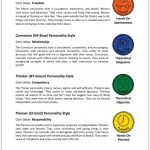 Printable Personality Quiz For Teens   Personality Academy   Free Printable Personality Test