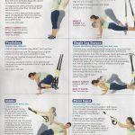 Printable Sample Trx Workouts Form | Workout | Workout Sheets, Trx   Free Printable Trx Workouts