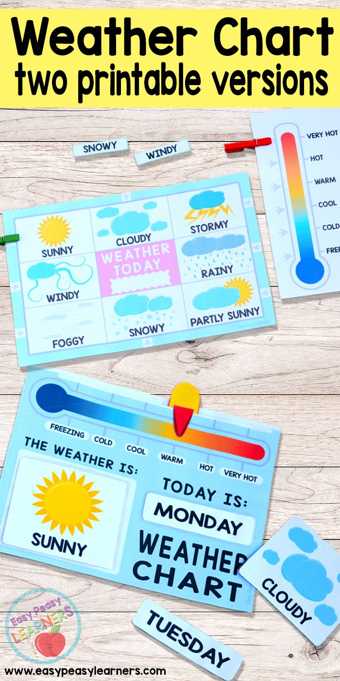 Printable Weather Charts - Easy Peasy Learners - Free Printable Weather Chart For Preschool