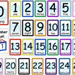 Printable+Number+Flash+Cards+0+100 | Legacy | Numbers Preschool   Free Printable Number Flashcards 1 30