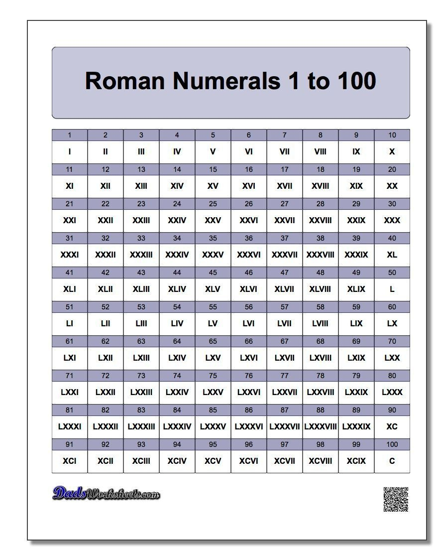 Roman Numerals Chart Printable Pdf. Many Other Formats, Including A - Free Printable Roman Numerals Chart