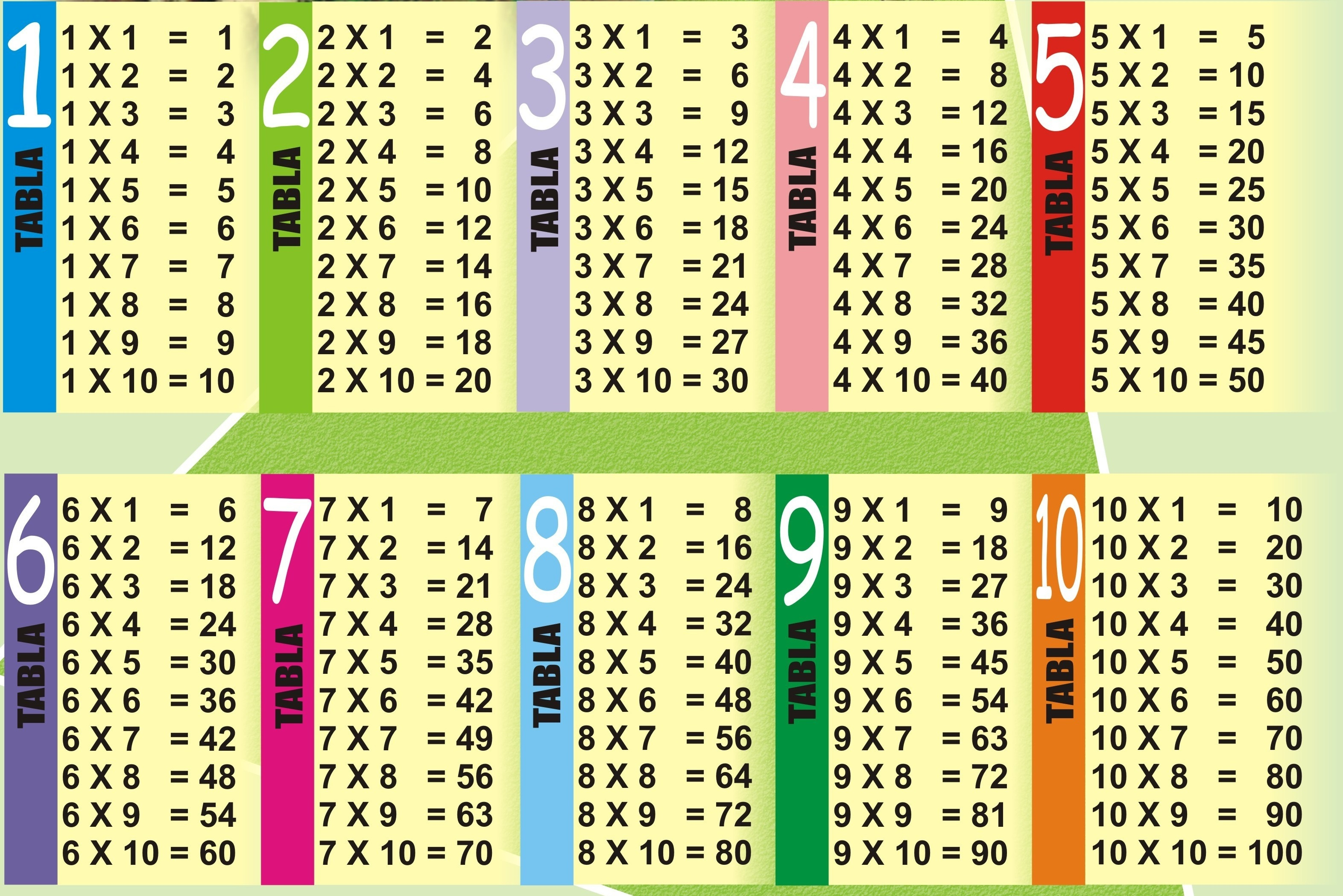 Rontavstudio » Multiplication Chart To Print   Free Printables - Free Printable Multiplication Table