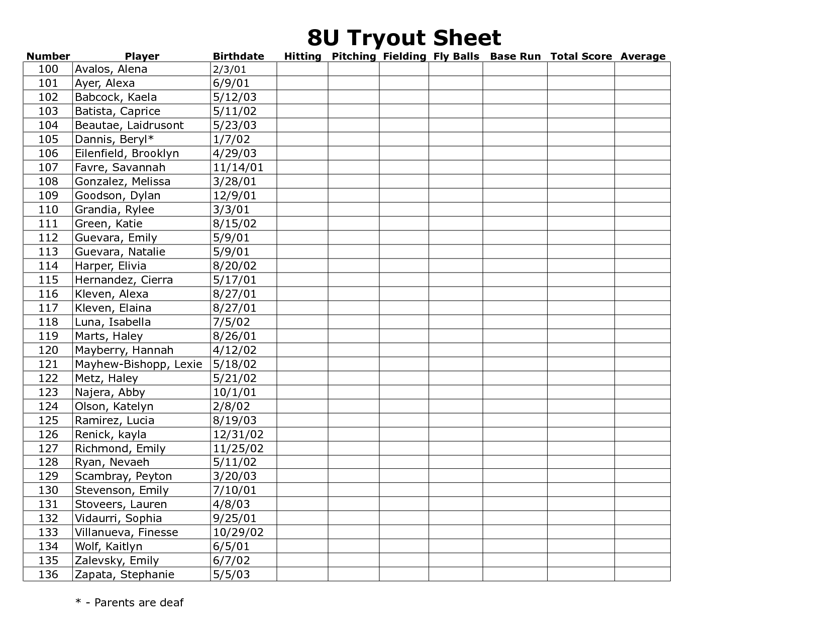 Softball Stat Sheet Printable | Spreadsheets - Free Printable Softball Stat Sheets