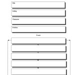 Story Sequence Chart | Story Sequence Graphic Organizer | Places To   Free Printable Sequence Of Events Graphic Organizer