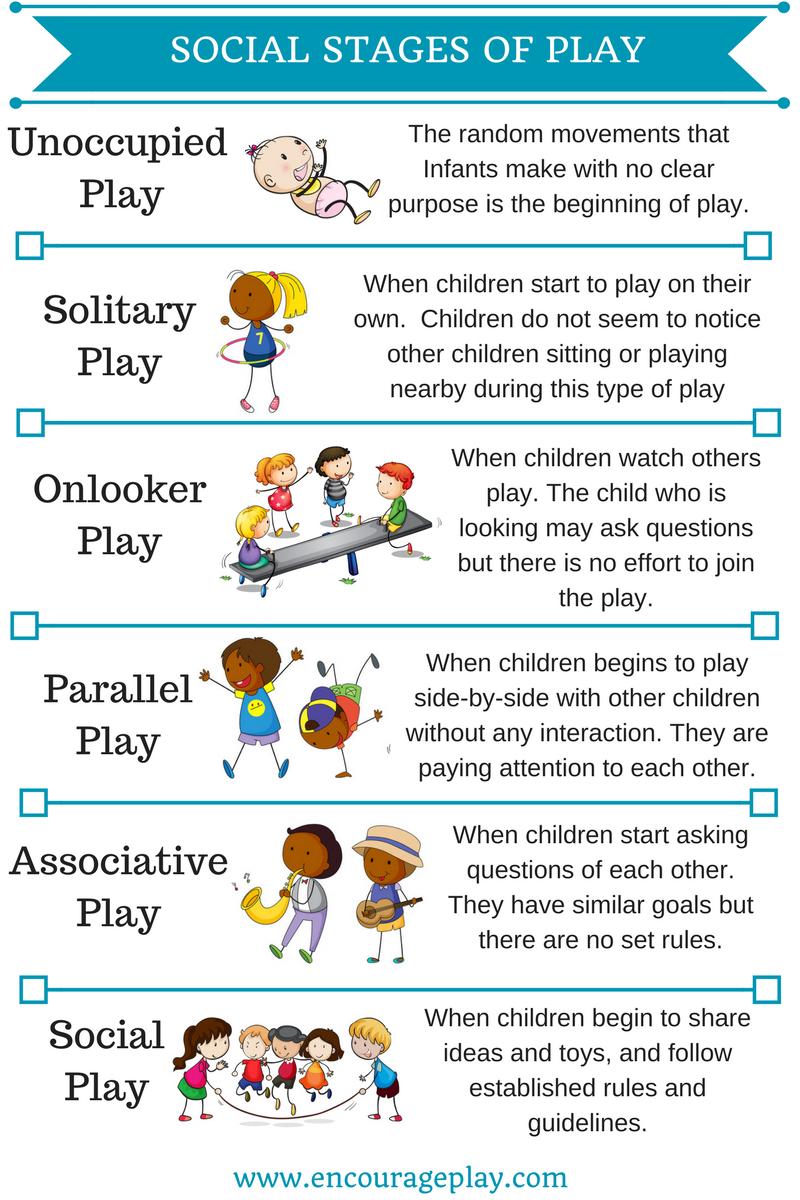 Teach Through Play — Encourage Play - Free Printable Social Skills Stories For Children