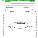 Teaching Character Traits In Reader's Workshop | Scholastic   Free Printable Character Map