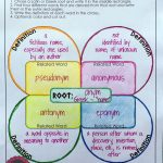 Teaching Greek And Latin Roots   Sixthgradestaff   Teaching   Free Printable Greek And Latin Roots