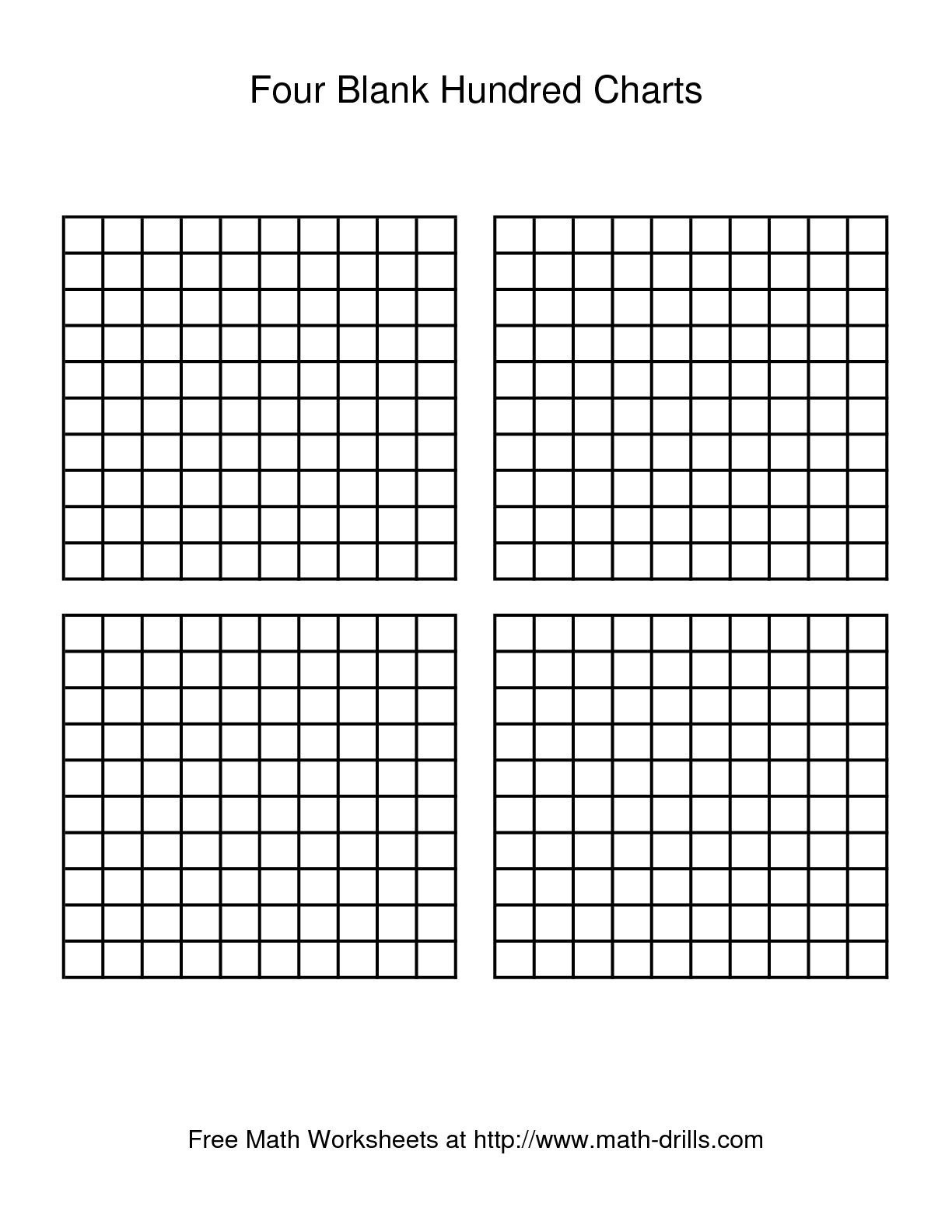 The Four Blank Hundred Charts Math Worksheet From The Number Sense - Free Printable Blank 1 120 Chart