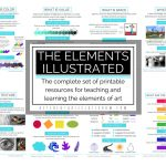 The Illustrated Elements  Elements Of Art Posters And Printable   Literacy Posters Free Printable