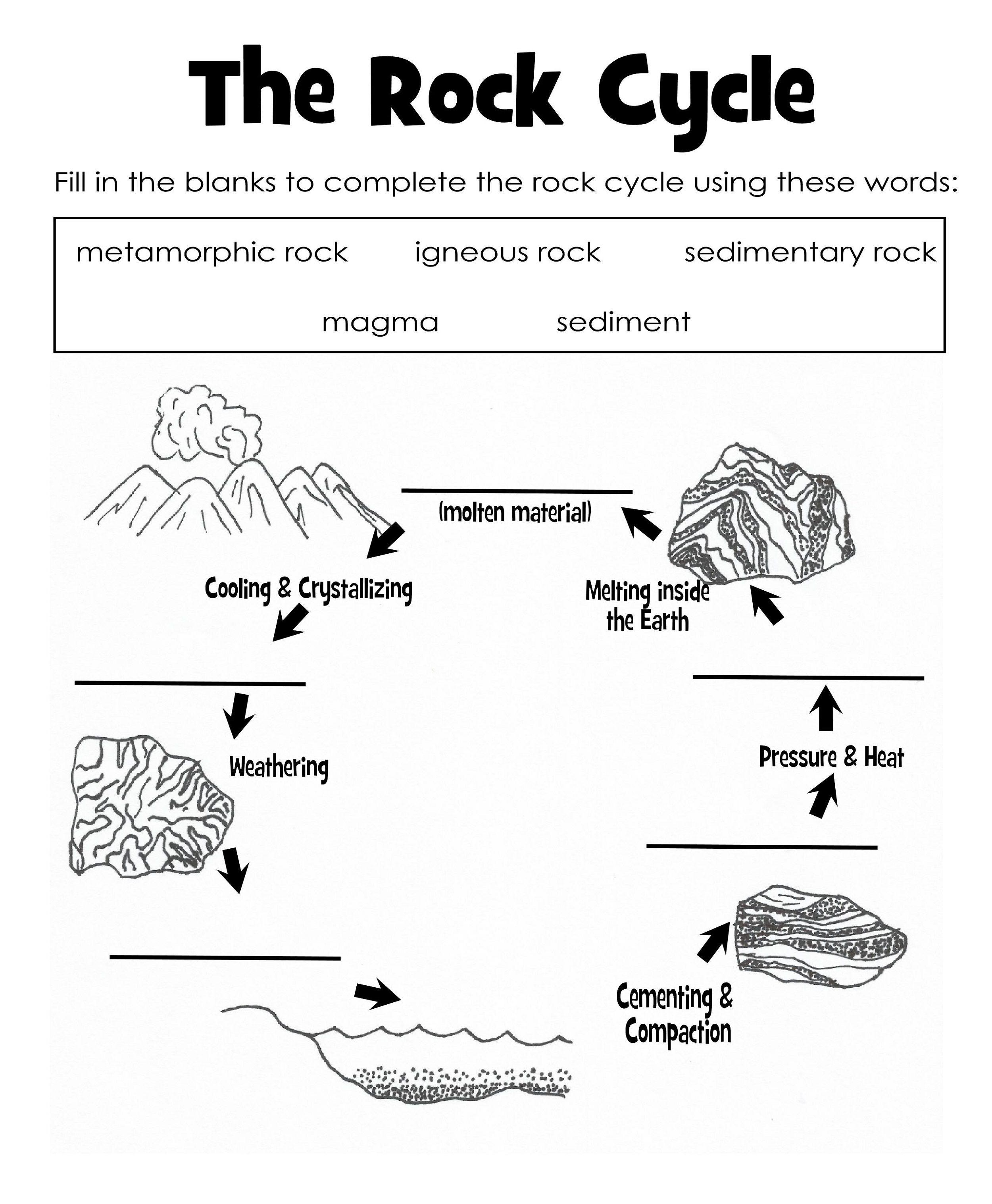 The Rock Cycle Diagram Worksheet Label Manual Guide