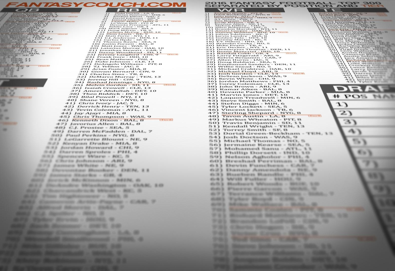 Top 300 List - Fantasy Football 2018 Cheat Sheet - Free Printable Fantasy Football Cheat Sheets