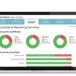 Upper Level Isee Packages | Isee Practice Testtest Innovators   Free Isee Practice Test Printable