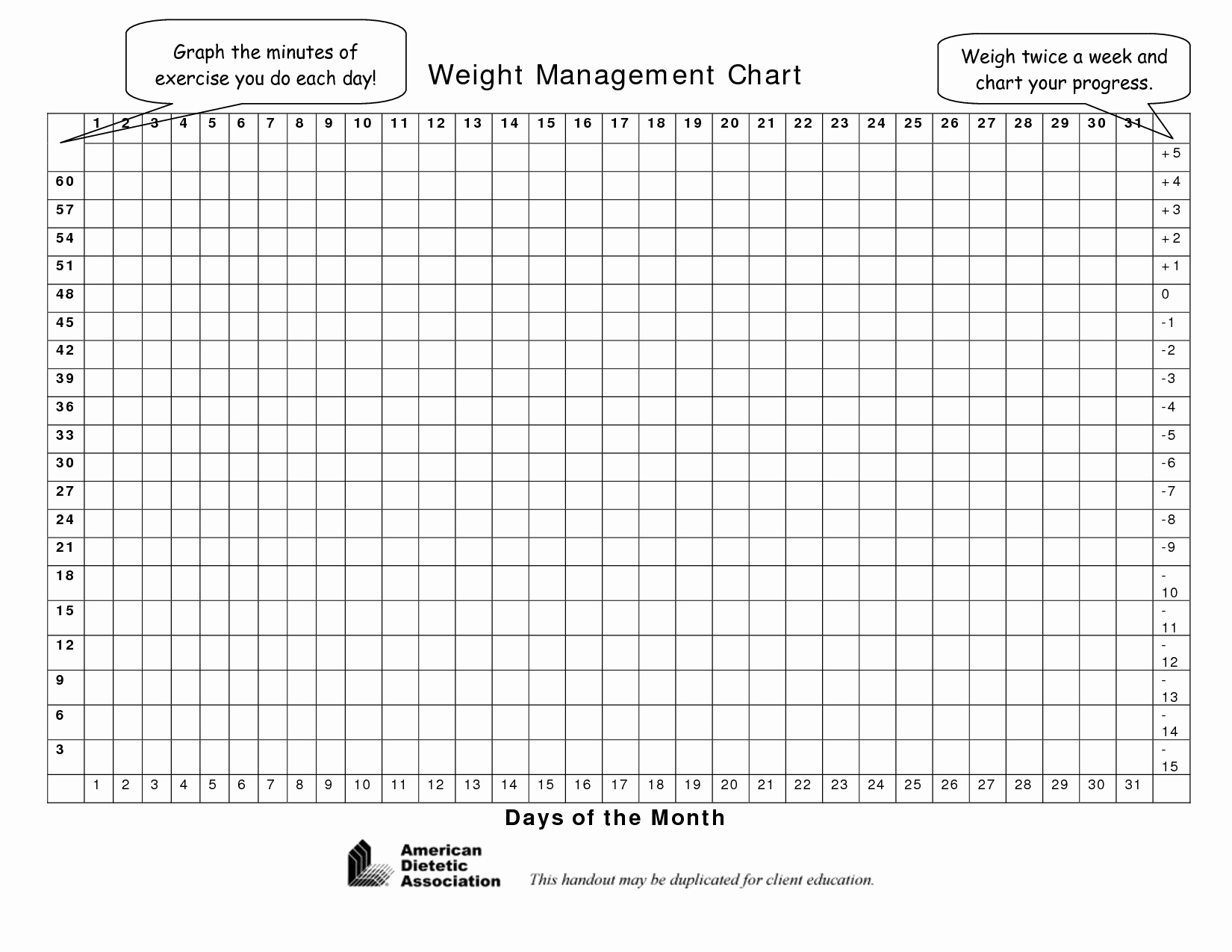 Weight Loss Graph Printable | Ellipsis - Free Printable Weight Loss Tracker Chart